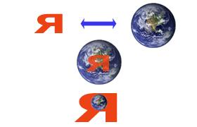 Внутренний мир человека и внешний мир. Взаимодействие Я с окружающим миром